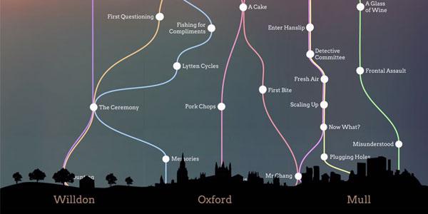 Arcadia di Iain Pears è la nuova frontiera letteraria su iPad
