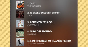 classifica fimi 20 agosto 2015