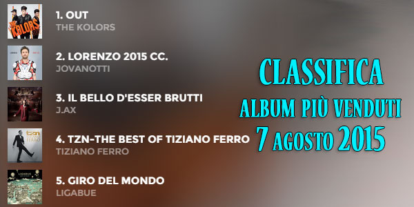 classifica-fimi-7-agosto-2015