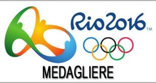 olimpiadi rio 2016 medagliere