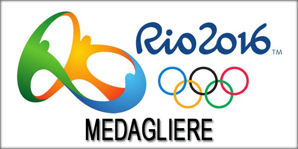 Olimpiadi Rio 2016: Medagliere definitivo, classifica Italia